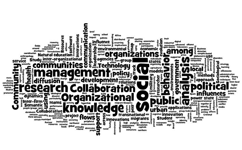 NodeXL - a sample of user goals and research interests as a Wodle cloud