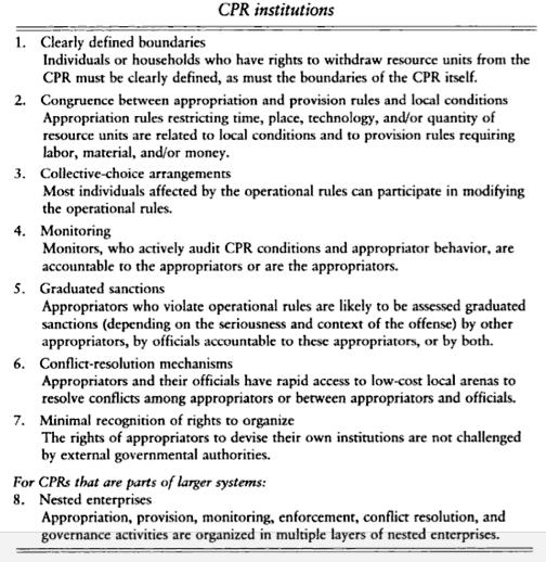2009 - Elinor Ostrom - 8 CPR Design Principles