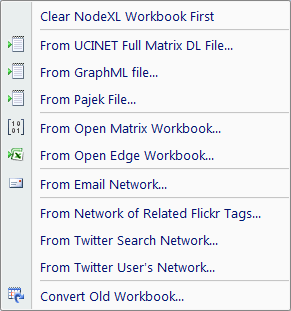 Twitter & Flickr Networks In NodeXL – Version 95: Lots Of New Features!  Improved Performance!