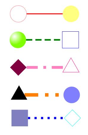 2010 – March – NodeXL – Edge Styles