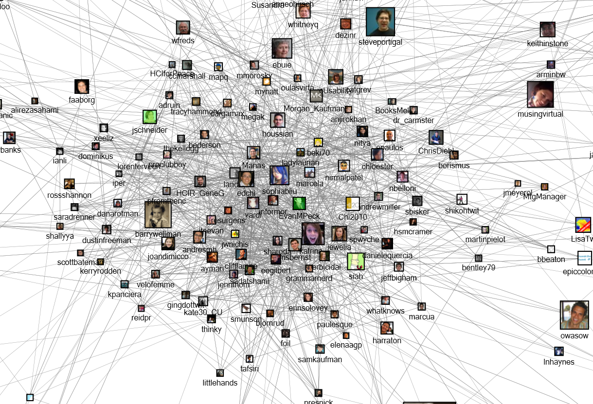 2010 – April – 11 – NodeXL – Twitter – CHI2010 Core Zoom