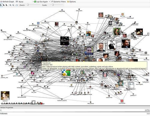 Mapping The Twitter Network Of WWW2010 With NodeXL