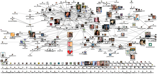Mapping Connections Among Twitter Users Who Tweet CRM, SCRM, And Social Graph