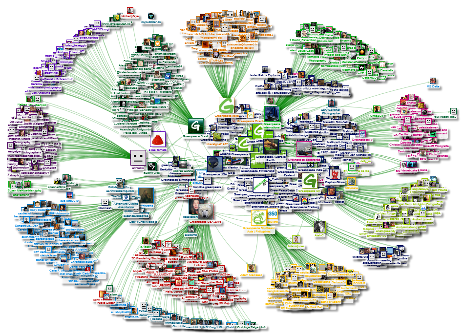 Flickr Greenpeace USA User Network Analysis