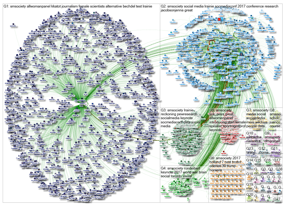 SMSociety Twitter Map