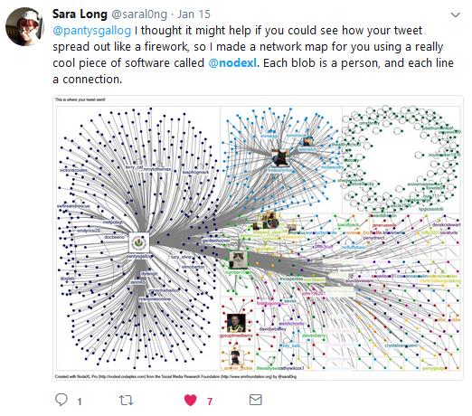Tweet of the month Jan 2018