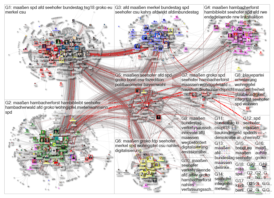 Research Project: Mapping Political Networks