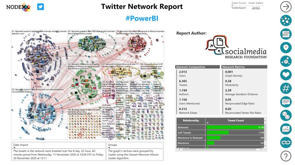 NodeXL Pro Insights Start Page