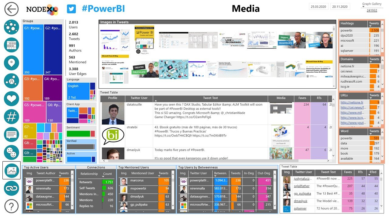 NodeXL Pro Insights Media
