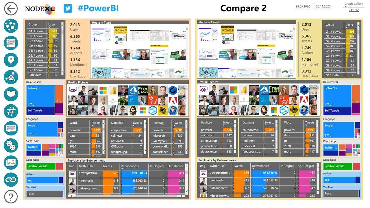 NodeXL Pro Insights Compare 2