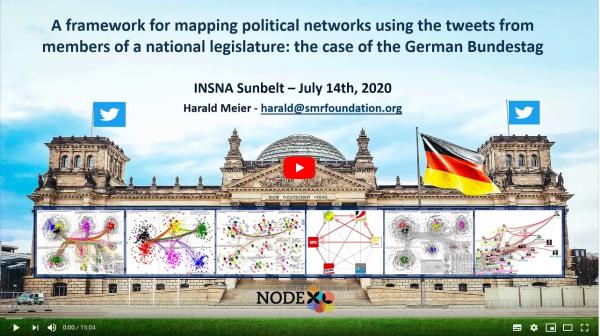 YouTube Video NodeXL Bundestag
